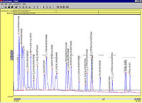 DELCD chromatogram