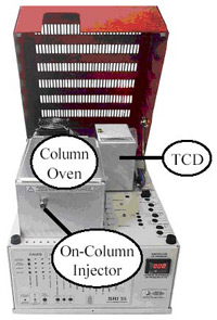 Educational TCD GC System