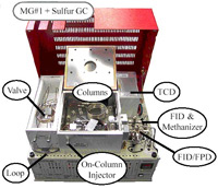 Multiple Gas Analyzer + Sulfur GC Systems